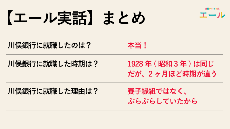 【エール実話】裕一が川俣銀行に就職する話は実話なのかのまとめ