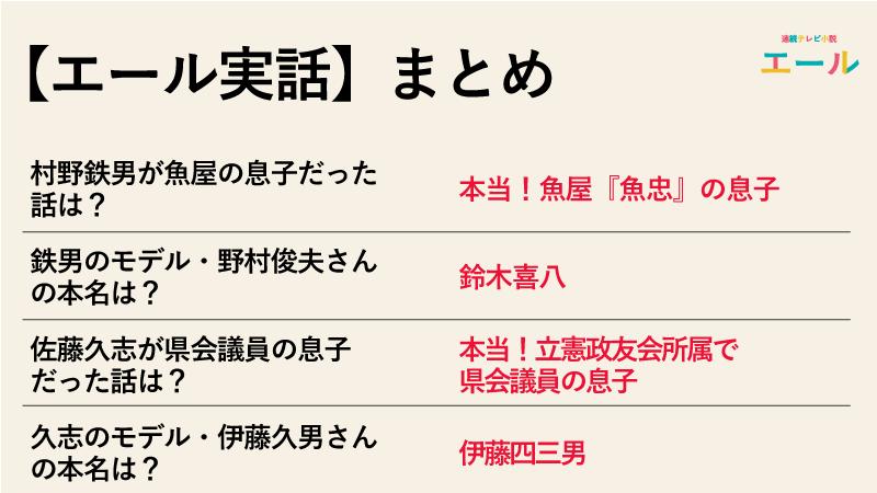 【エール】鉄男と久志が魚屋と県会議員の息子だったのは本当なのか実話まとめ