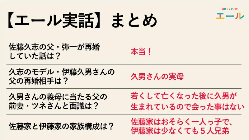 【エール実話】佐藤久志が義母を受け入れていなかった話は本当なのか実話まとめ