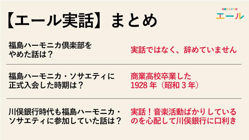 【エール実話】裕一が福島ハーモニカ倶楽部をやめた話は本当なのか実話まとめ