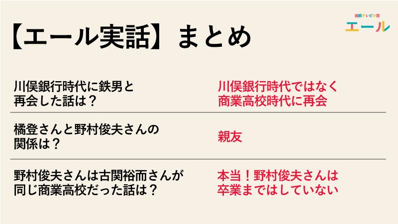 【エール実話】川俣銀行時代に鉄男と再会した話は本当なのか実話まとめ