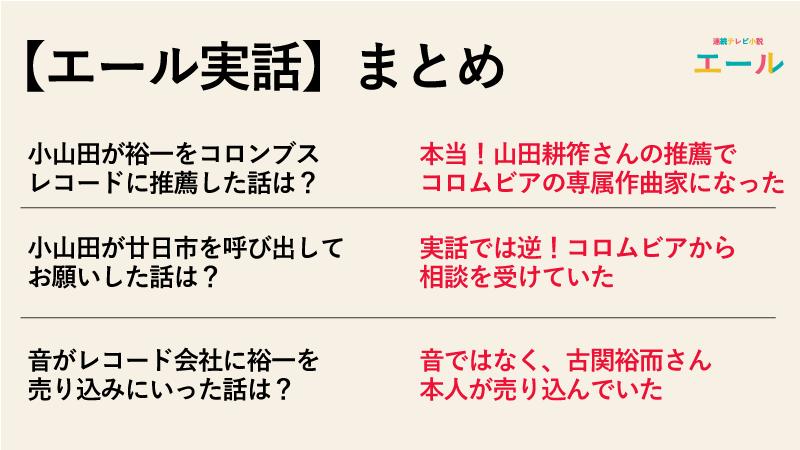 【エール実話】小山田が裕一をコロンブスレコードに推薦した話は本当なのか実話まとめ