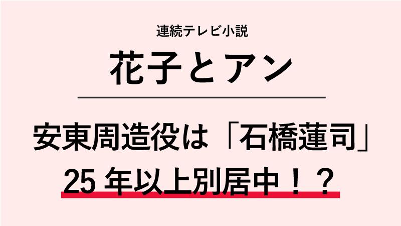『花子とアン』安東周造役は石橋蓮司!25年以上奥さんと別居中!?
